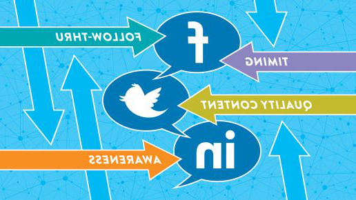 facebook, twitter, and LinkedIn icons with words